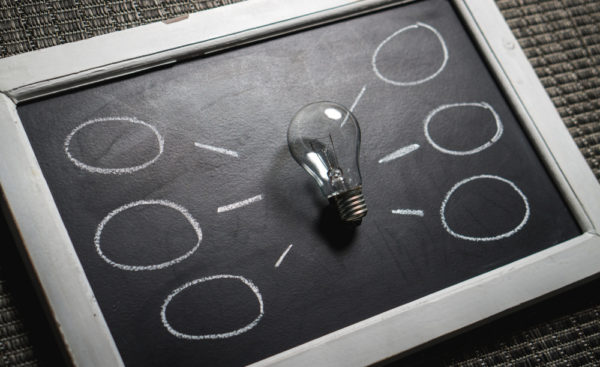 Business Start Up and Entrepreneurship