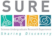 GMIT Student Wins at Science Undergraduate Research Experience (SURE) Network Awards